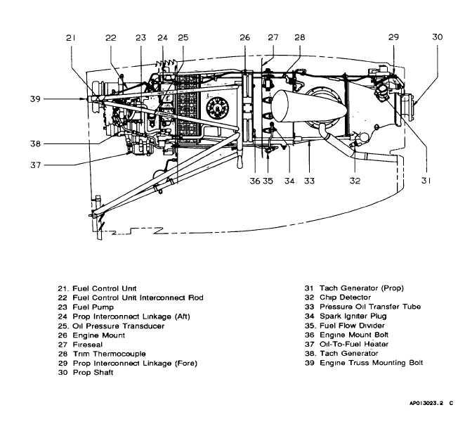 Pt6a Engine Manual Pdf