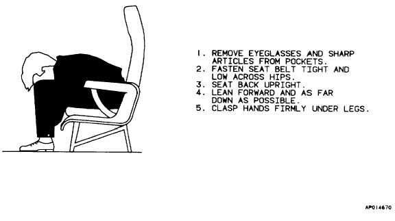Figure 9-3. Ferry Chair Occupant Emergency Body Positions