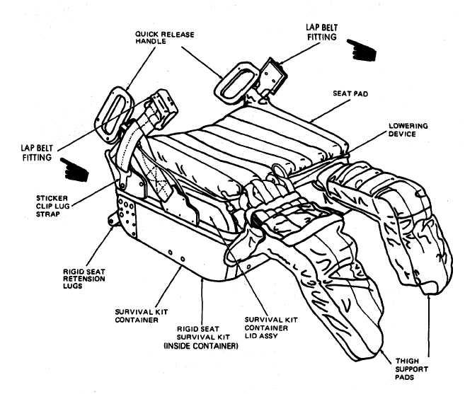 Figure 2-31. OV-1 aircraft rigid seat survival kit with