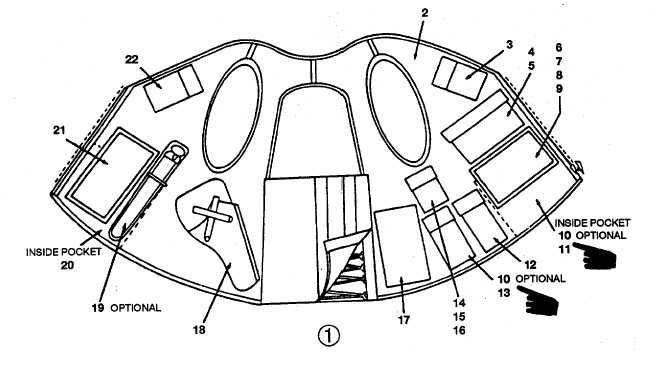 Figure C-7. Individual Survival Kit Vest-Type SRU-21/P