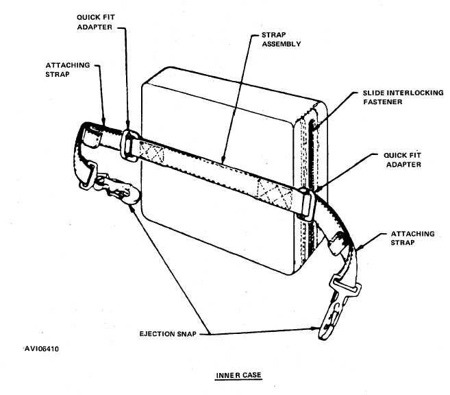 Pdf 2 kilogram survival kit manual