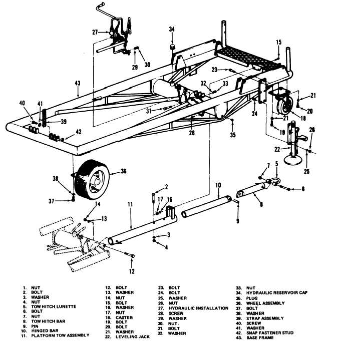 Figure 7. Base Assembly, Exploded View