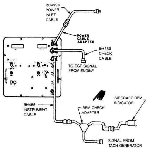 Wiring A Aircraft Tachometer Diagram Wiring A Relay