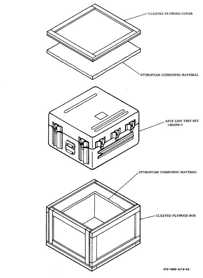 Figure 2-1. Typical Packaging of Test Set