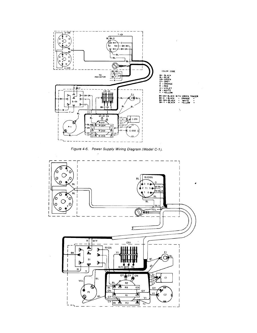 Figure 4-7. Power Supply Wiring Diagram (Model M-1).