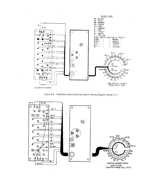 medium resolution of fuse box engine wiring diagrams instructions diagram 1980 mercedes 450slc 1980 mercedes 300sd blue