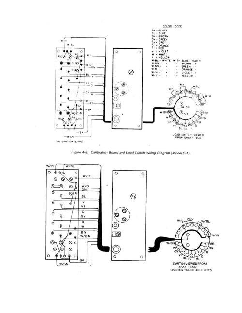 small resolution of fuse box engine wiring diagrams instructions diagram 1980 mercedes 450slc 1980 mercedes 300sd blue