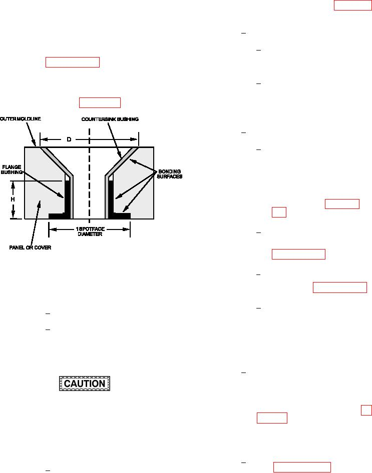 Figure 7-66. Installation View of Captive Bushing Repair