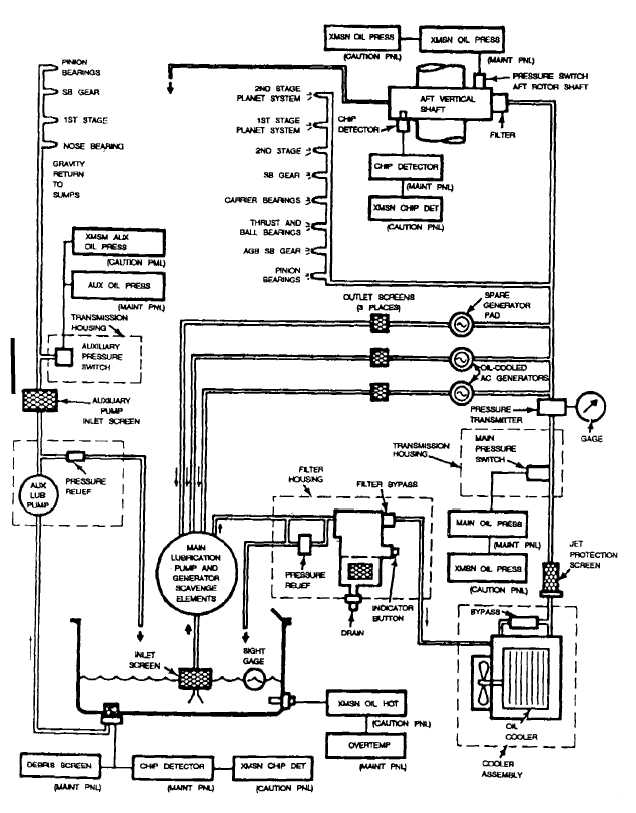 Ge90 Engine Diagram