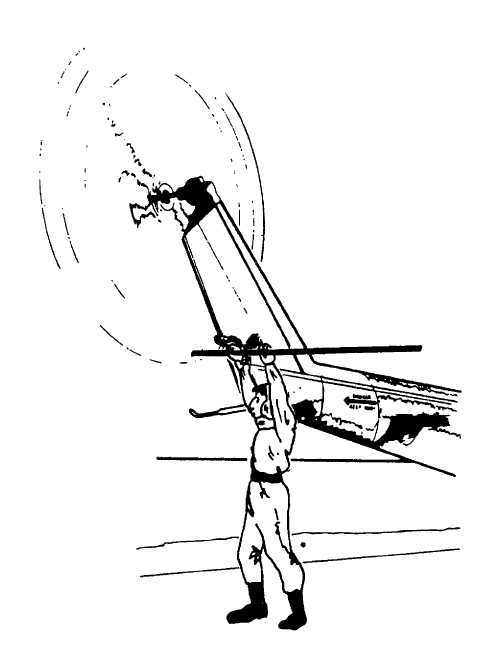 Figure 3-12. Tail Rotor Tracking