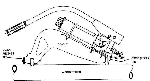 Figure 2-4. Mechanical Connection Components, Model 214
