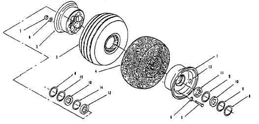 Wheel Assembly Inspection, Model 214-706-104-101 (AVUM)
