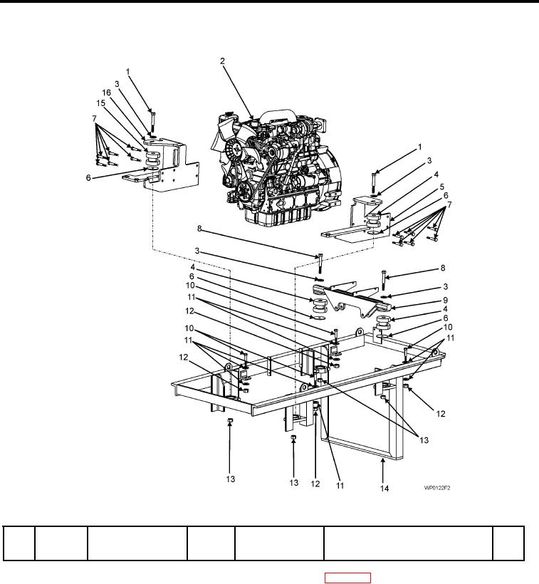 Figure 2. ENGINE, ENGINE MOUNTS, ISOLATORS