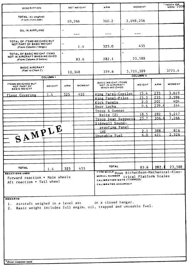 Figure 4-3. DD Form 365-2 (Reverse) (Sheet 2 of 2)