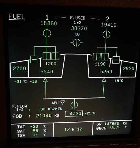 Airbus ECAM System Display - Fuel