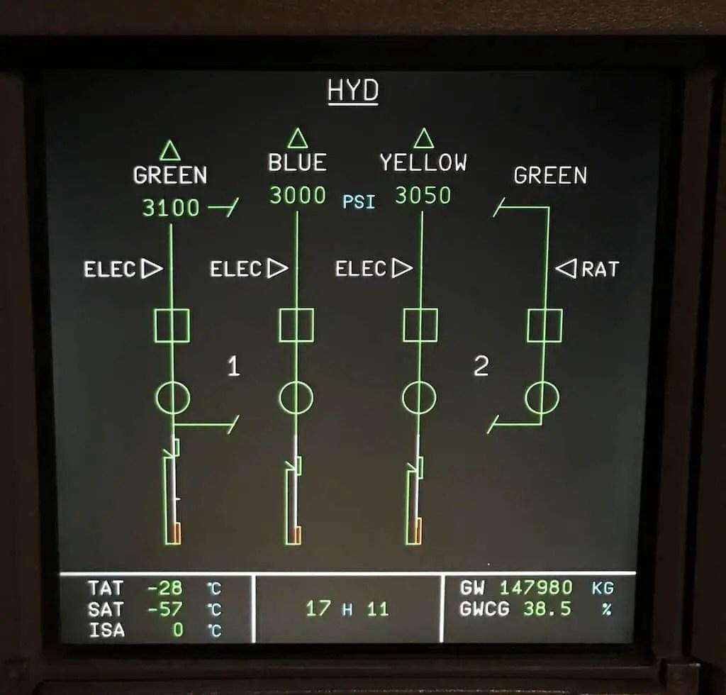 Airbus ECAM System Display - Hydraulics