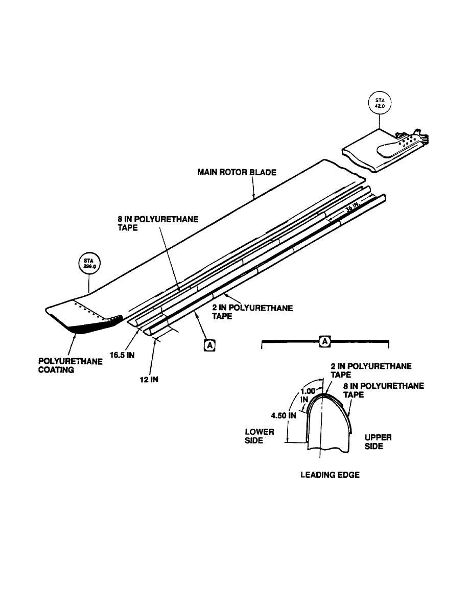 Figure 3-28. Tape Application, Main Rotor (UH--60)