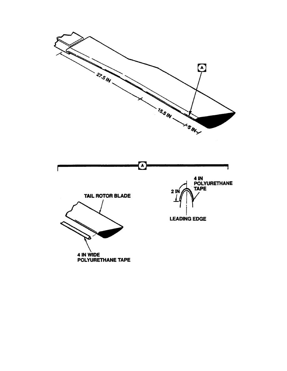 Figure 3-30. Tape Application, Tail Rotor (UH-60)
