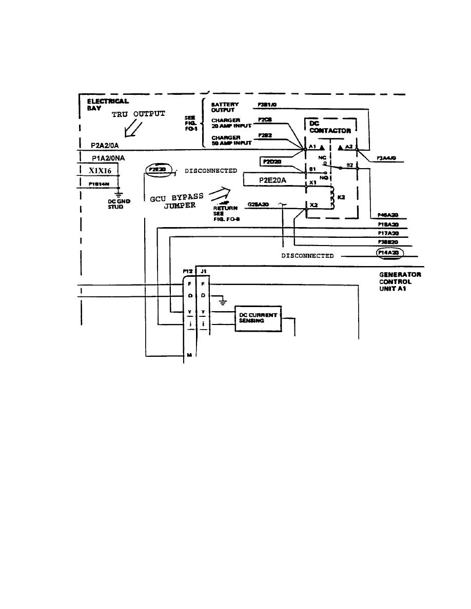 Figure F. FO-5D DC Power Generation And Control System