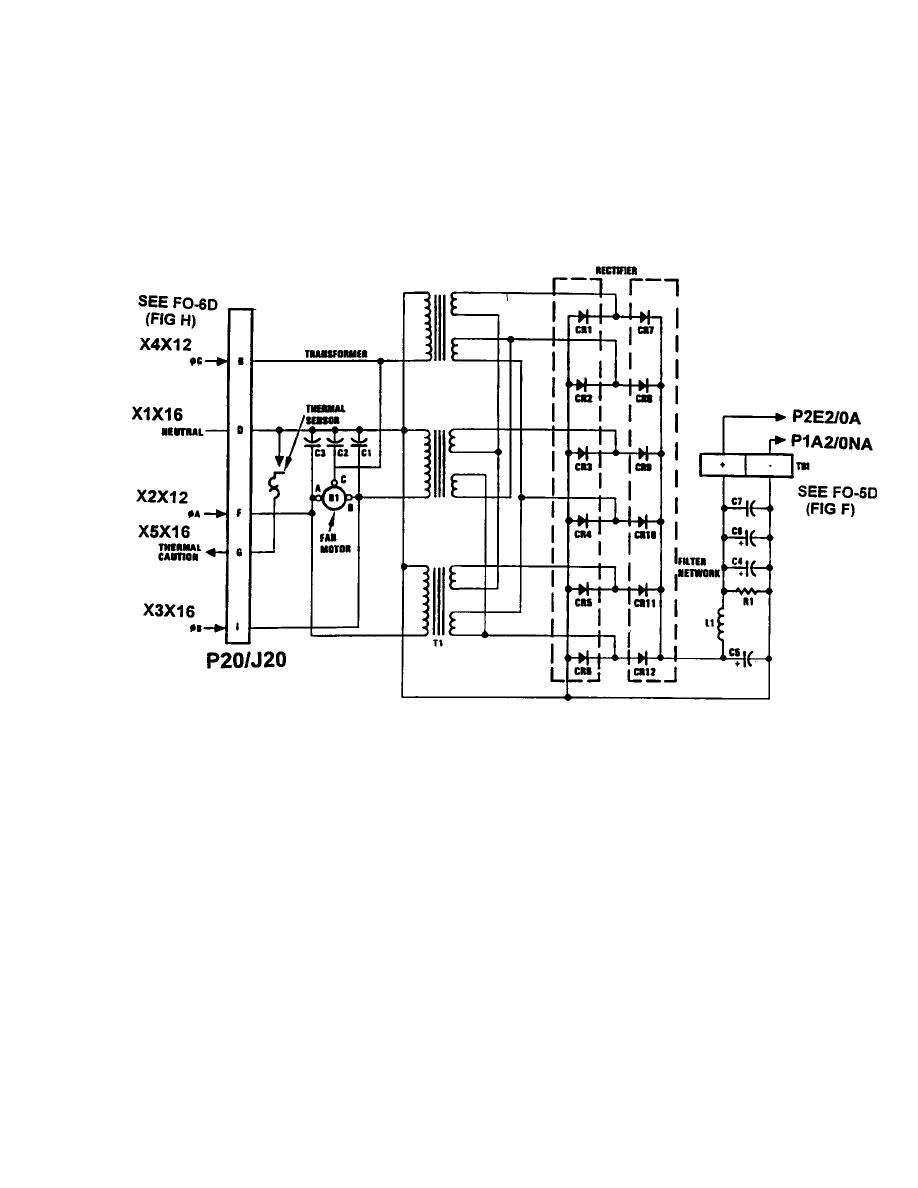 Figure K. TRU Schematic/Wiring Diagram