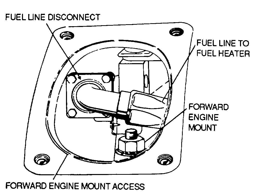 Removal and Installation of Turbine Engines.