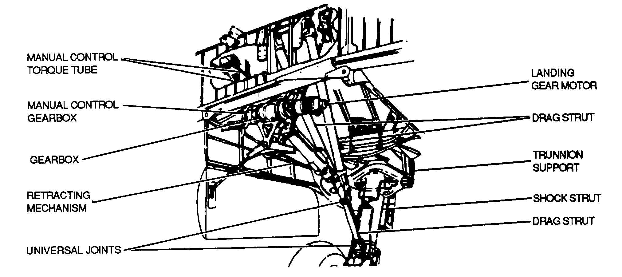 Figure 9-1. Electric Retraction System