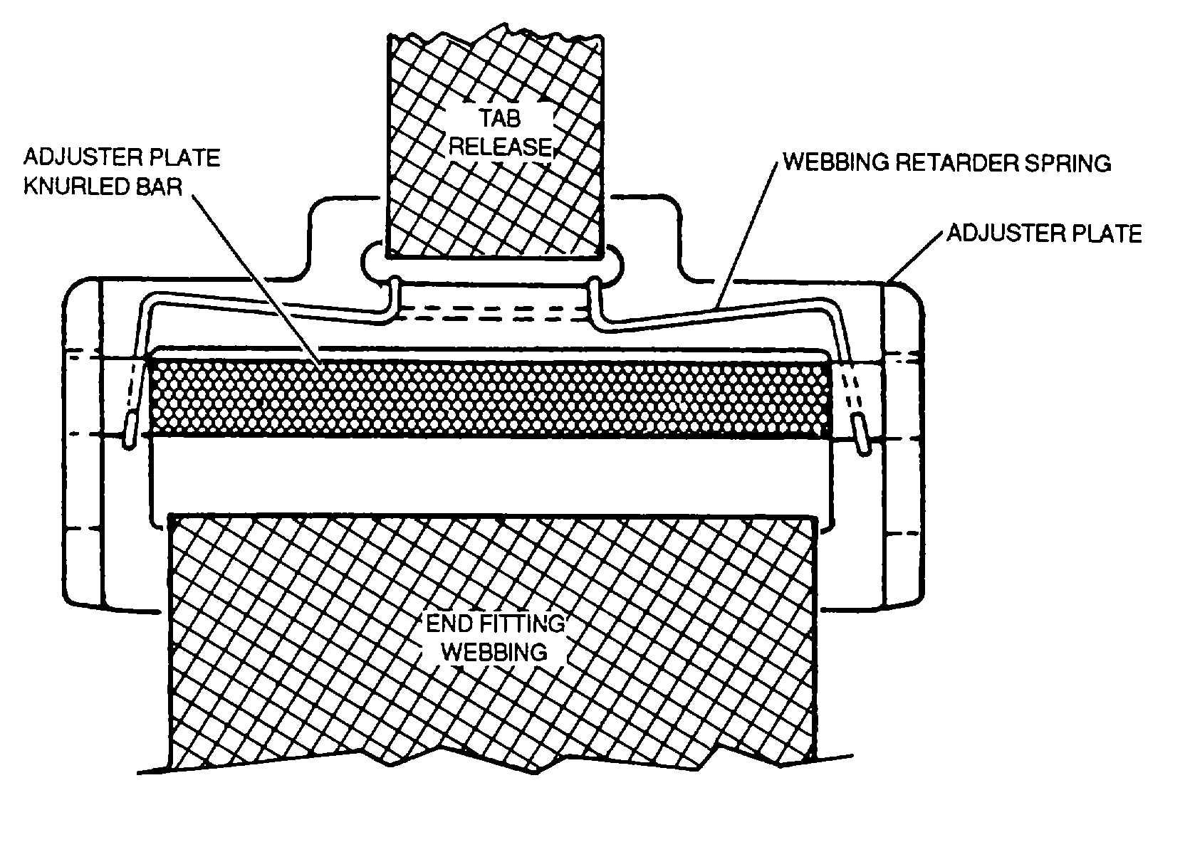 Figure 11 8 Seat Belt Webbing Retarder Spring Installation