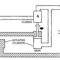 Spooling In Operating System With Diagram Jensen Vm9214 Wiring Schematic For Hydraulic Shuttle Valve