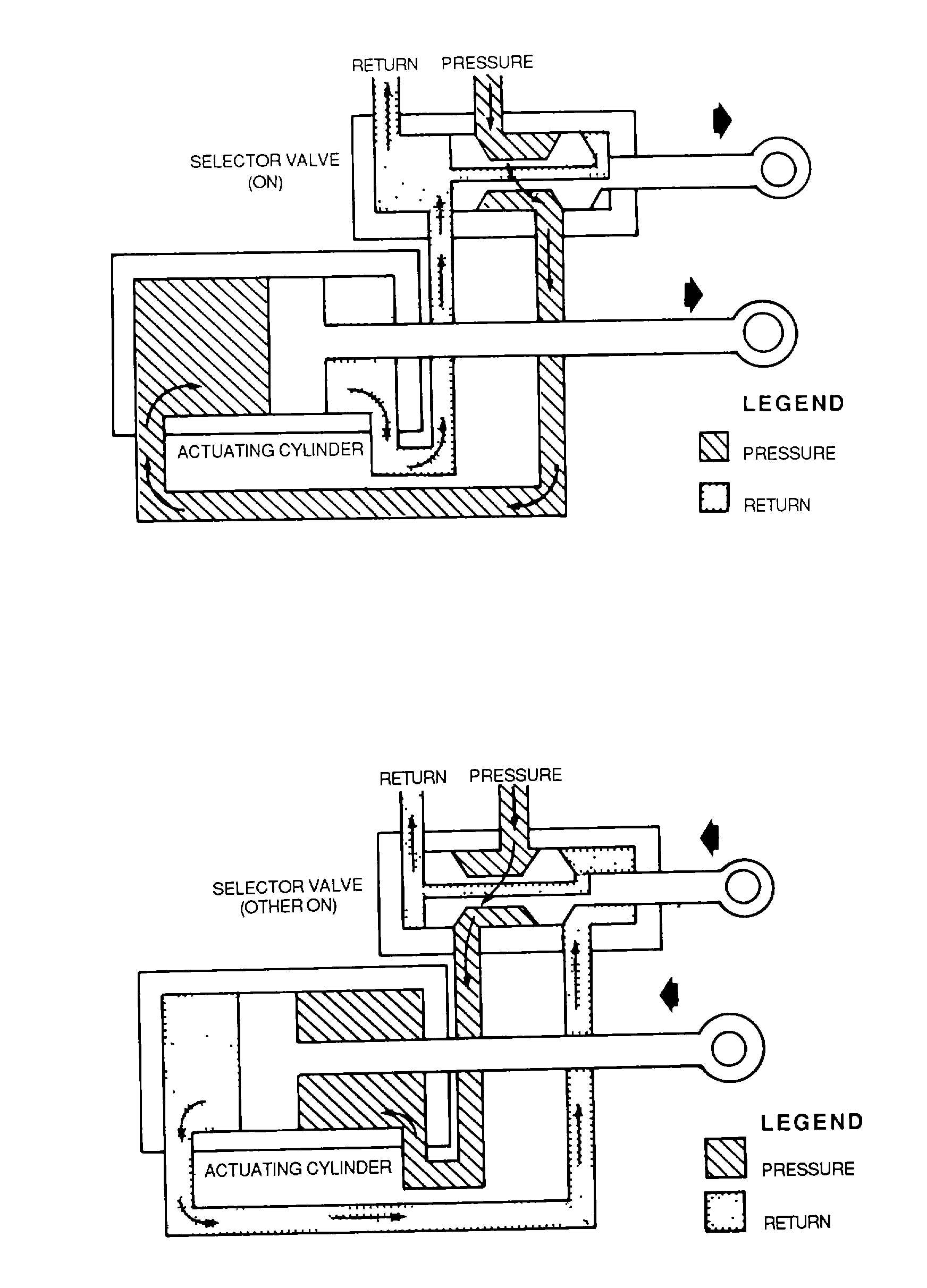 Figure 4-134. Double-Action Actuating Cylinder (Extension)