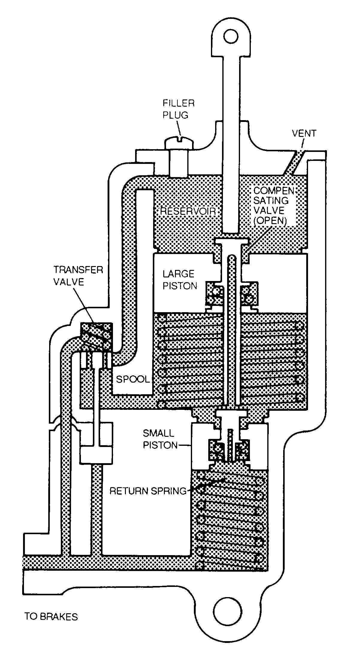 Figure 4-149. Compound Master Cylinder