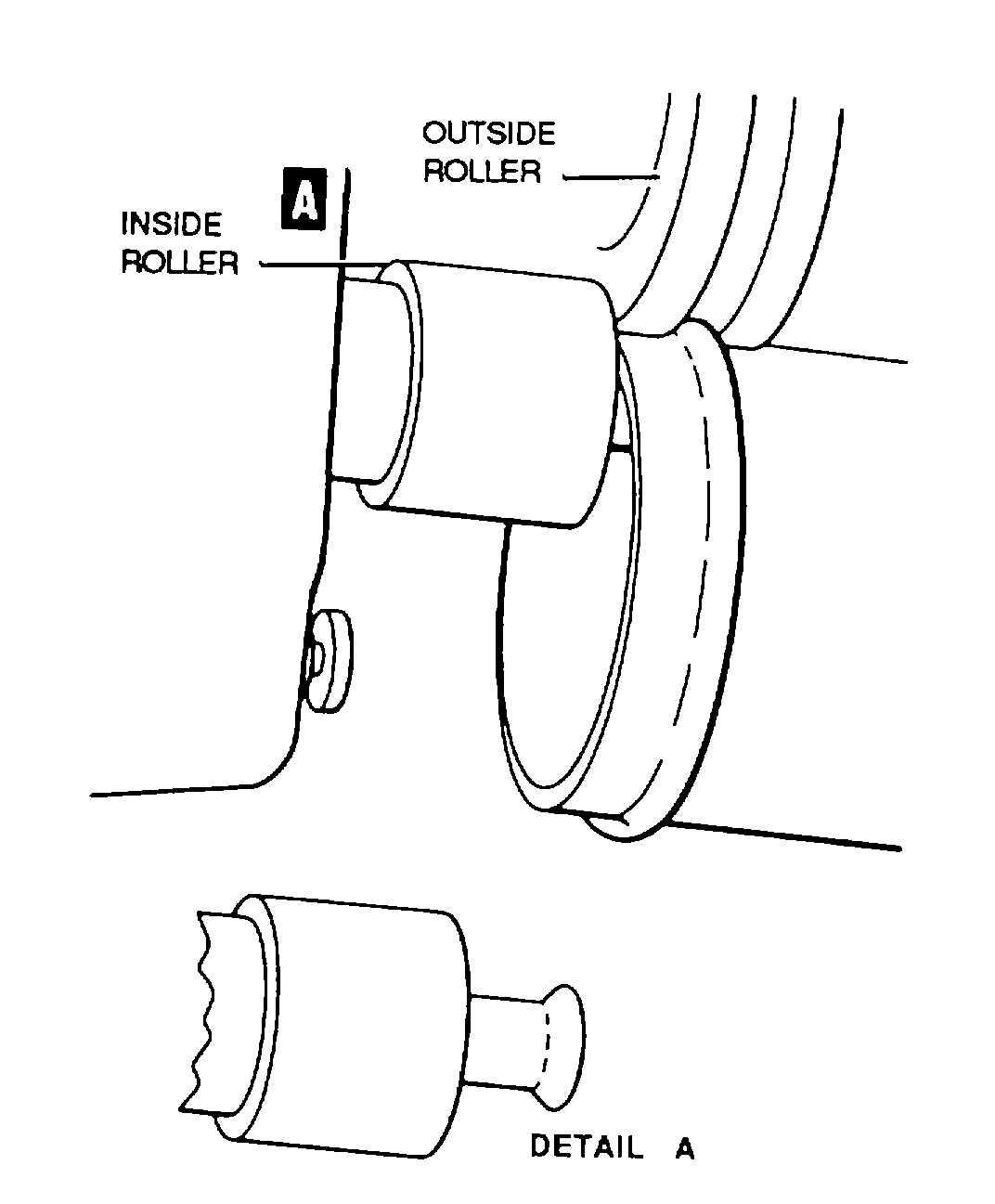 Figure 4-12. Beading Large Tubing