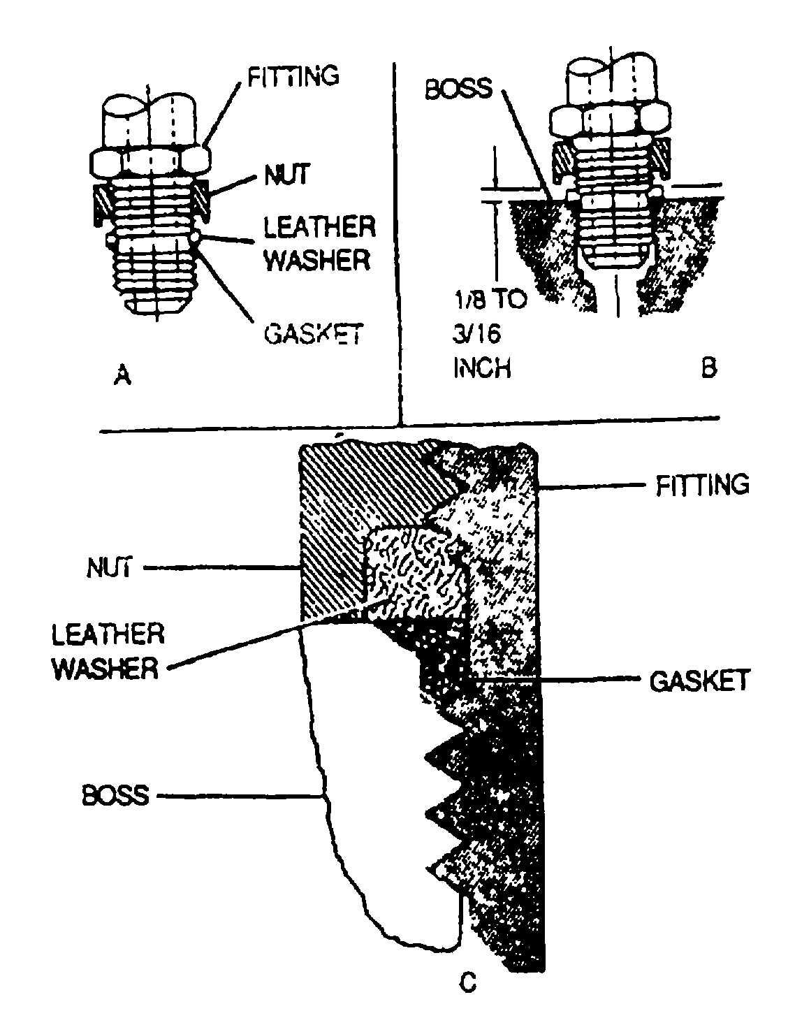 Figure 4-27. Combination Bulkhead and Universal Fitting