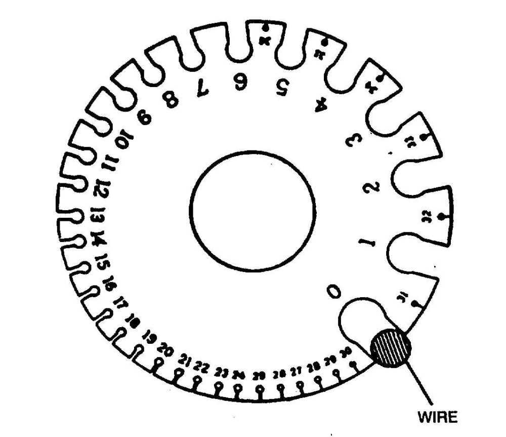 medium resolution of wire gauge diagram wiring diagram blog standard wire gauge diagram