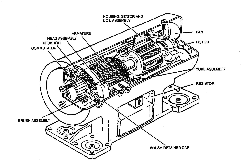 Figure 3-9. Inverter