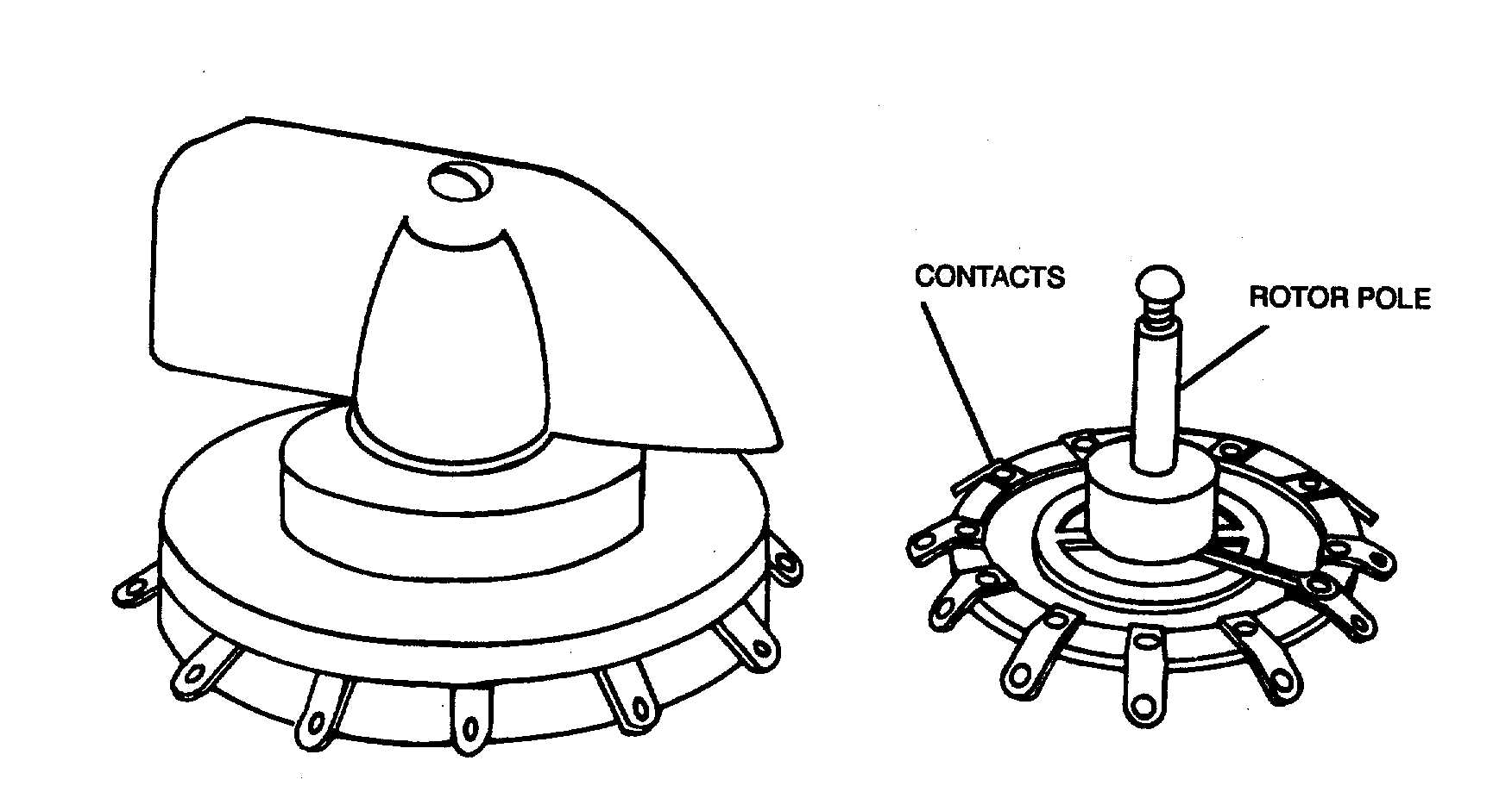 Figure 3-12. Rotary-Selector Switch