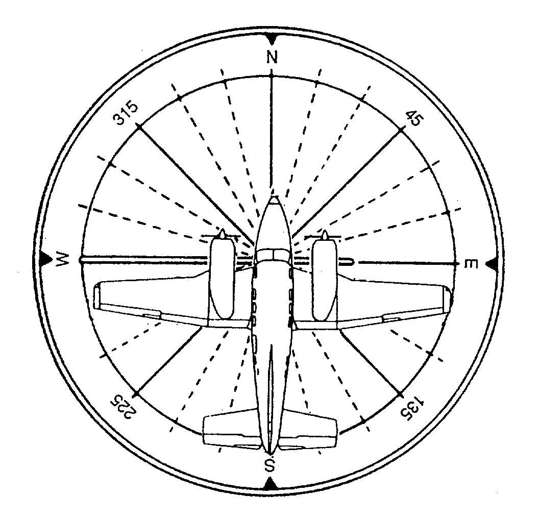 Figure 4-21. Compass Rose