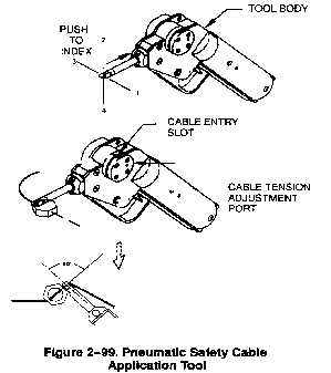 Figure 2-98. Adjustable Tension Safety cable Tool