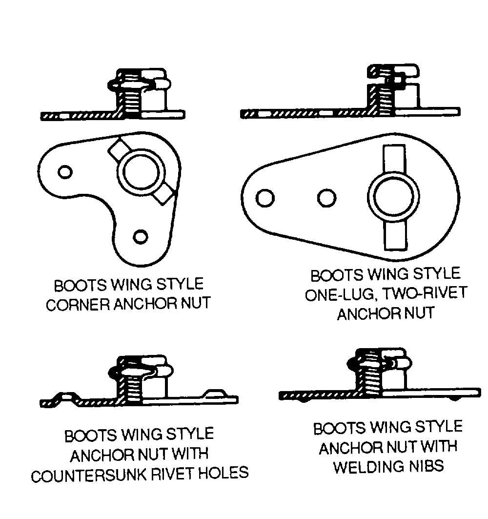 Parts Of An Airplane And Their Functions