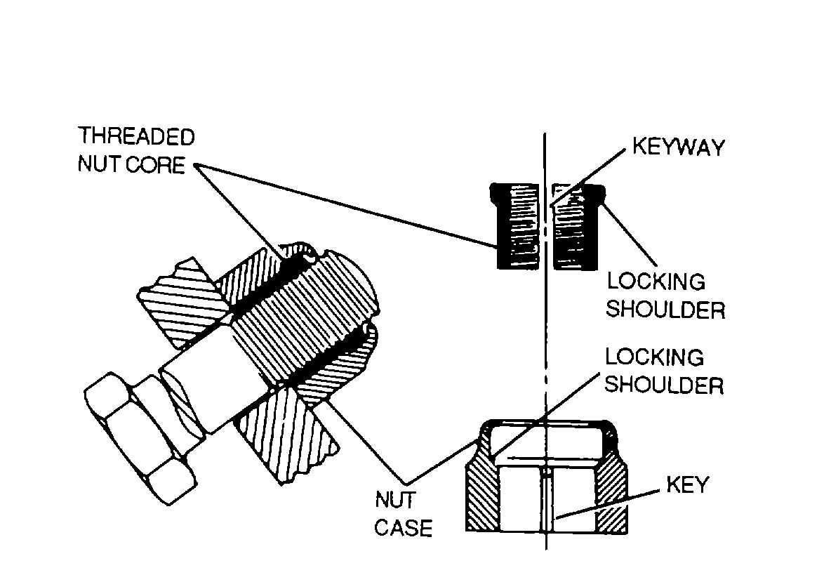 Figure 2-19. Channel Assemblies