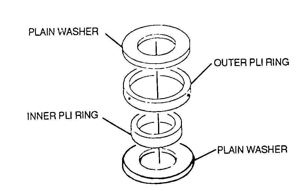 Figure 2-33. High Tensile Washer