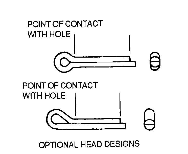 Figure 2-52. Cotter Pins