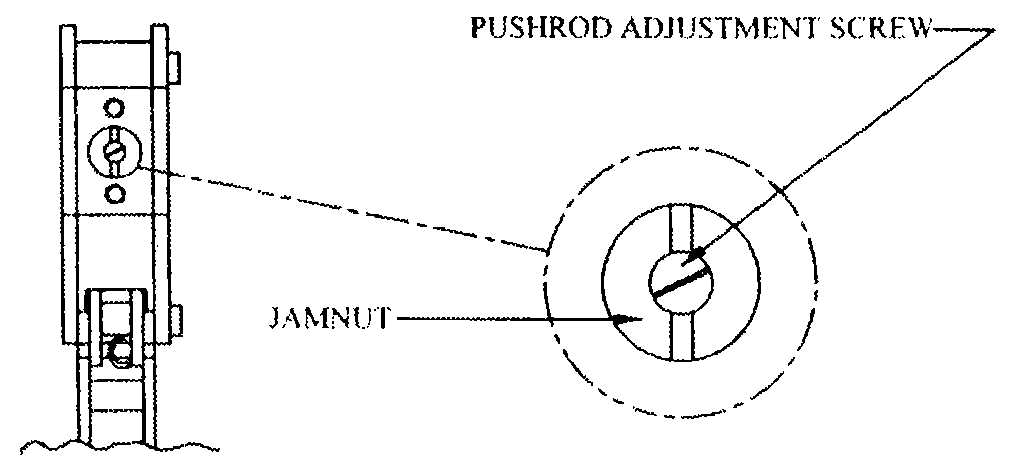 Aircraft tools and equipment pdf