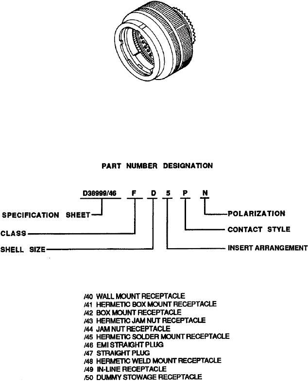 Figure 25. MIL-DTL-38999 Series IV Connectors (Sheet 1 of 2)