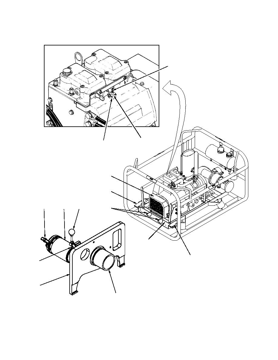 Figure 6. Manual Engine Start