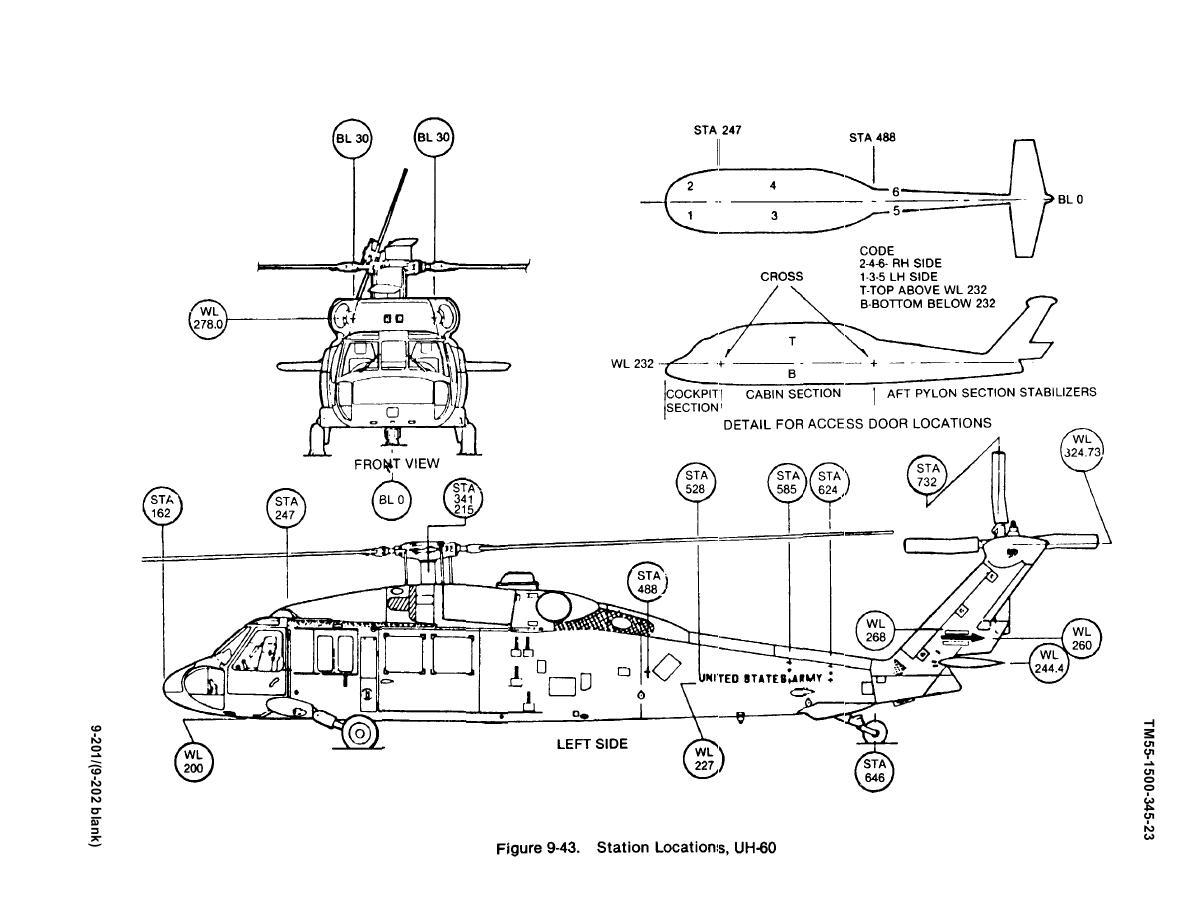 Uh 60 Sta Diagram