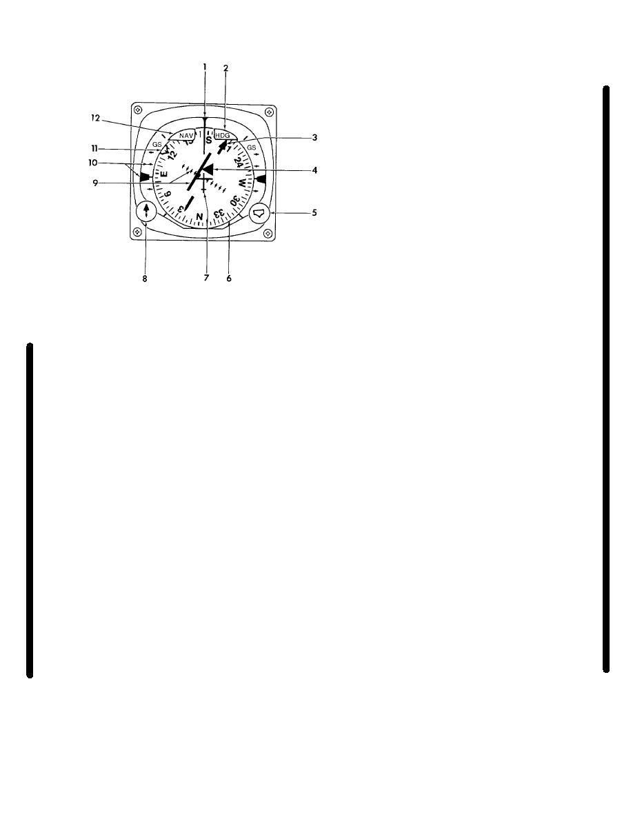 Figure 3-9. Copilot's Horizontal Situation Indicator
