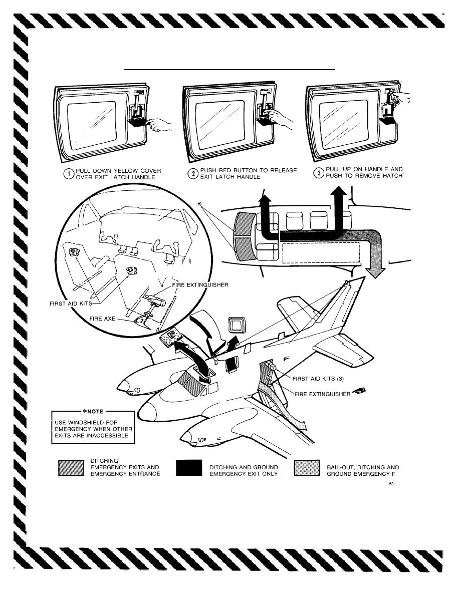 Figure 9-1. Emergency Exits and Equipment (sheet 1 of 2)