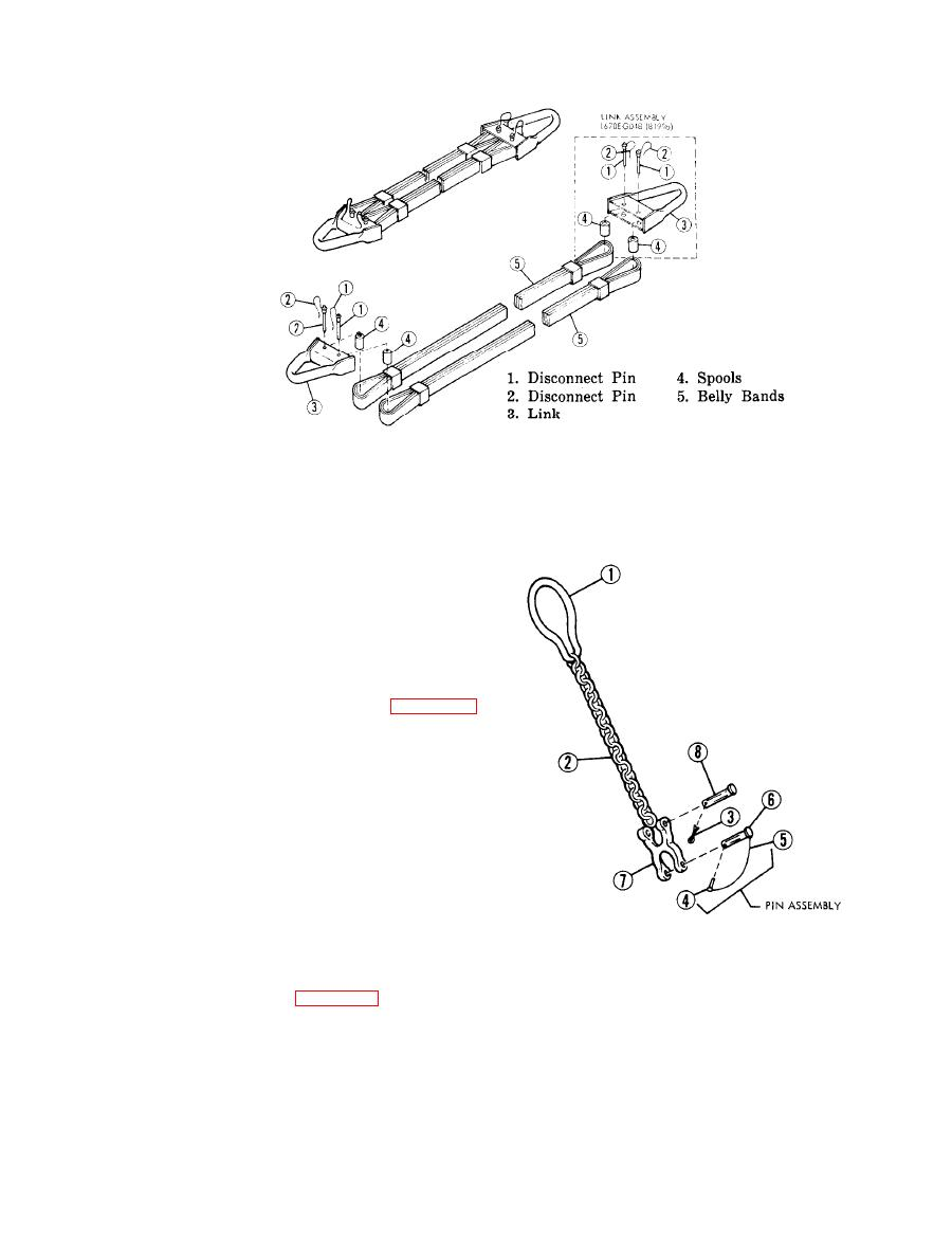 Figure 2-5. Sling Assembly Belly Band P/N 1670EG057A1.