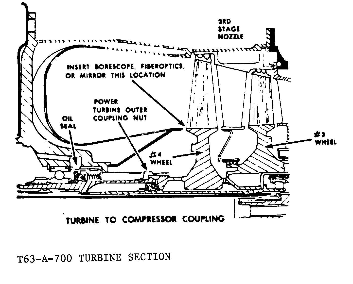 Power Turbine Outer Coupling Nut