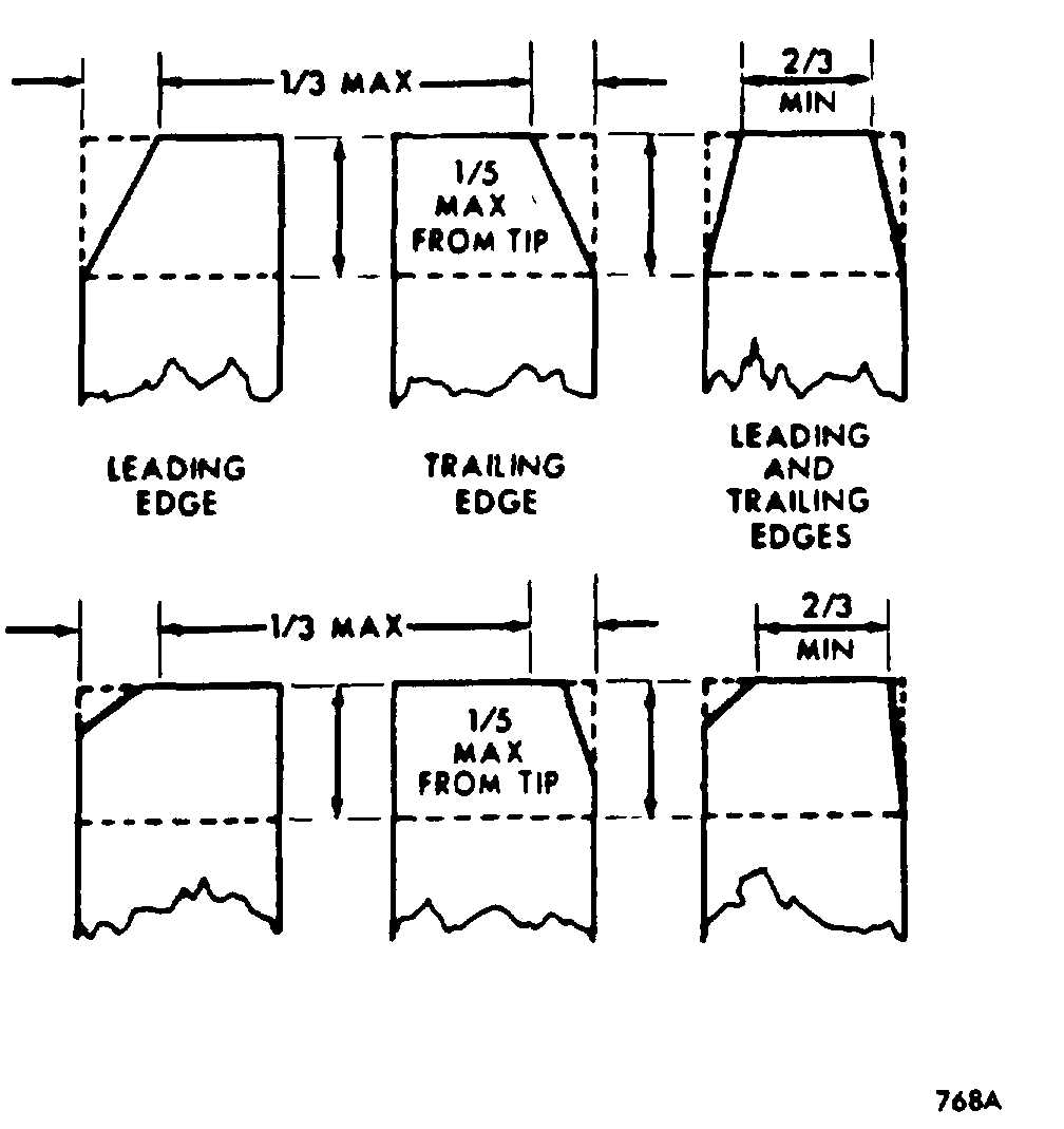 Section Ill. REPAIR